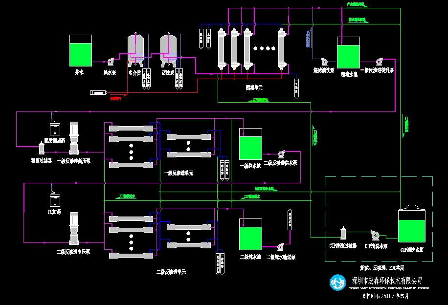 中水工艺流程图.jpg