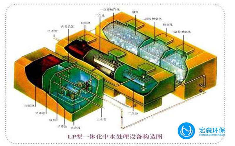 一体式工业污水设备
